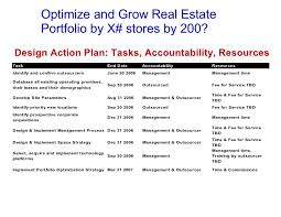 strategic planning in corporate real estate