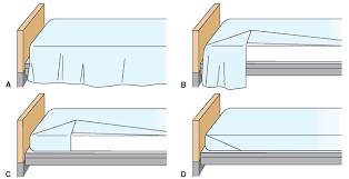 bed making making procedure in nursing for hospitals