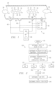 patent us6604051 system and method to determine thermophysical