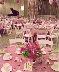 sweet sixteen centerpieces like the pink and green and also the balloons from the center