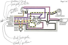 mercury boat motor wiring diagram mercury outboard tachometer