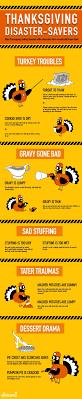 thanksgiving disaster savers allrecipes