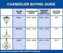 Styles Of Chandeliers Types Of Chandeliers Styles Chandelier Size Eimat Co Awesome