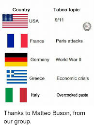 Meme France - country taboo topic usa tic france paris attacks germany world war