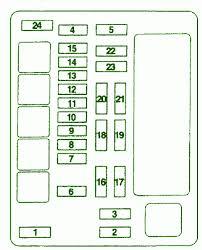 2002 mitsubishi lancer 2 0 engine compartment fuse box diagram