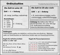 german names u0026 numbers learn german