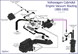 vwvortex com a clear and straightforward engine wiring diagram
