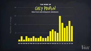 Love Is An Open Door French Lyrics - how grey poupon became hip hop u0027s favorite condiment vox