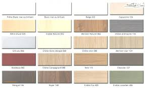 facade de meuble de cuisine facade meuble de cuisine facade de meuble de cuisine nouveau facade