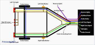trailer junction box 7 wire schematic inside semi truck