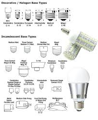 what size is standard light bulb base standard light socket size regular light bulb socket size