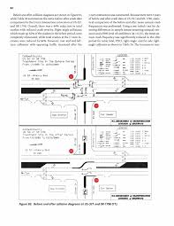 Chapter 4 Case Studies Of Selected Rural Expressway Intersection