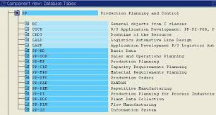 sap production order table transaction code to view all sap tables