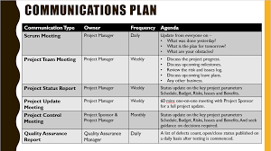 communication plan ppt template project kickoff meeting template