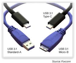 converting existing usb designs to support type c connections