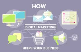 digital marketing concept agency in singapore haammss