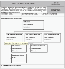 emergency operations plan template 19 images forms emergency