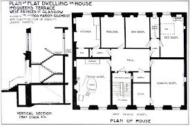 Tenement Floor Plan 15 Queens Terrace Glasgow Showing The Layout Of Mrs Gilchrists