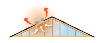 natural light energy systems natural light energy systems east side lumberyard supply co inc