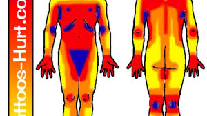 tattoo pain level chart female carefully decide where to get a tattoo with this pain chart