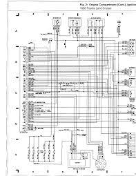 toyota land cruiser radio wiring diagram gooddy org