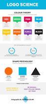 Best Design Colors 58 Best Cdesign Images On Pinterest Healthcare Design Hospital