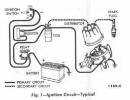 vw bug coil wiring wiring diagram simonand