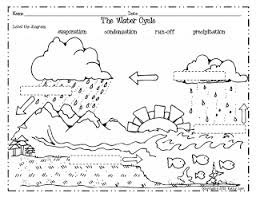 free science worksheet water cycle here u0027s some activities from a