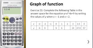complete the table calculator graph of function avi youtube