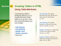 Html Table Header Row 16 Html Tables And Frames Section 16 1 Create A Basic Table Using