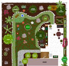 Planning A Garden Layout Free Free Garden Plans Design Ideas Eeacf Fall Cutting Simple Front
