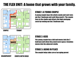 multiple family house plans 100 age in place house plans july 2016 silver spring dream