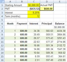 loan formulas excel advanced formulas and functions ischool tutorials