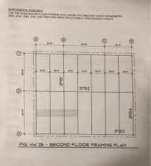 for the given second floor framing plan define th chegg com