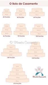 wedding cake ingredients list practical wedding planning tools to help you prepare cake