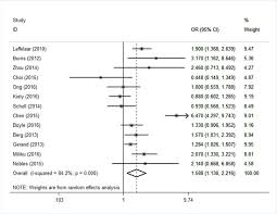 association between maternal vitamin d deficiency and small for