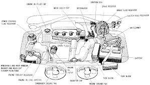 basic diagram of car engine basic wiring diagrams instruction