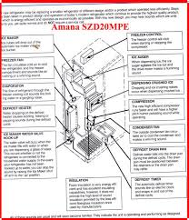 amana electric dryer wiring diagram change an electric dryer cord