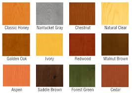 organiclear iwf series interior wood finish coatings for log