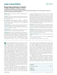 Bed Eating Disorder Binge Eating Disorder Treatment Effectiveness Annals Of