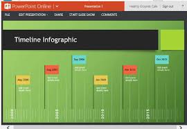 timeline infographic maker template for powerpoint