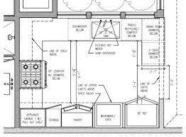 G Shaped Kitchen Layout Ideas Keep Small Peninsula Or Not G Vs U Shaped Kitchen