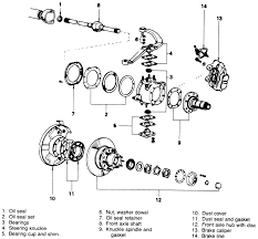 repair guides front drive axle axleshaft hub bearing and
