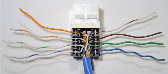 cat5 wiring diagram rj45 pinout with exle