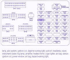 fuse box diagram of 2007 kia rio5 fuse box diagram u0026 map
