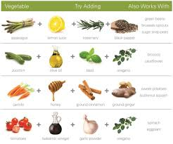 herb chart garlic and herb mixed vegetable grill recipe dairy free