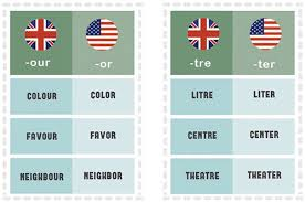 Faucet In British English 63 Differences Between British And American English That Still