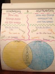 bureau udes structure my compare contrast anchor chart nonfiction text structure