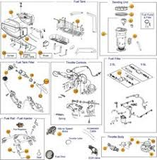 zj fuse panel diagram 1993 1995 jeepforum com car pictures