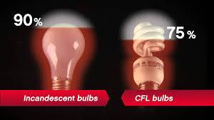 Incandescent Light Spectrum Fluorescent Lights Fluorescent Light And Incandescent Light